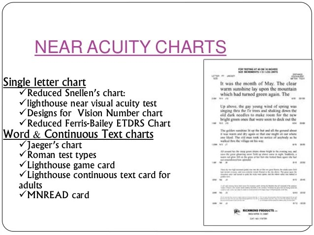 also visual acuity rh slideshare