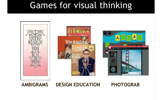 Games For Visual Thinking Ambigrams
