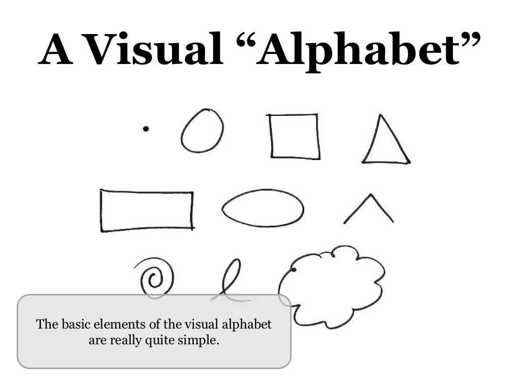 A Visual Alphabet The Basic