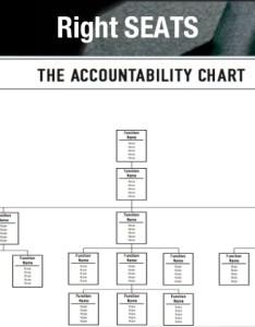 Eos accountability chart also aksuy  eye rh