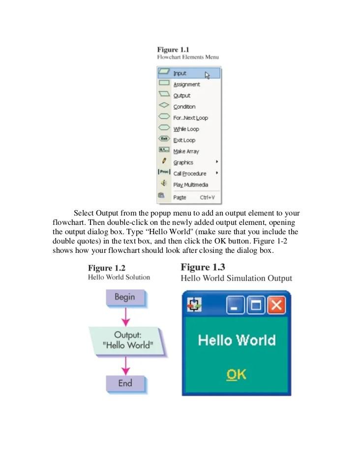 also visual logic project rh slideshare