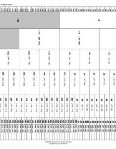 Vlsm subnetting chart also subnet charts gungoz  eye rh