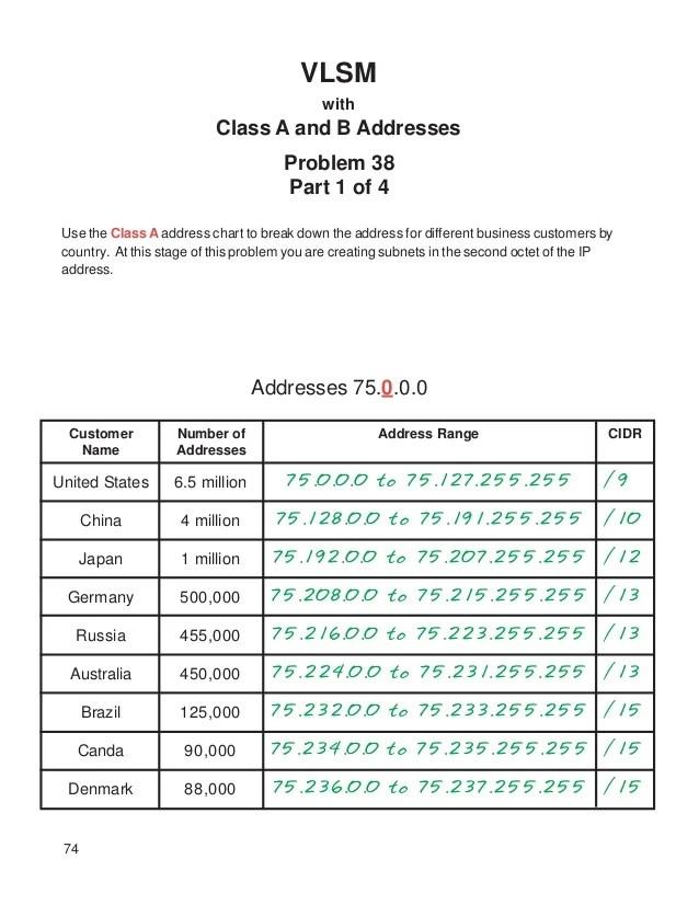 also vlsm workbook instructors edition  solucionario rh slideshare