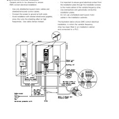 Danfoss Vlt 2800 Wiring Diagram Lewis Dot For Co3 2 Manual Variador