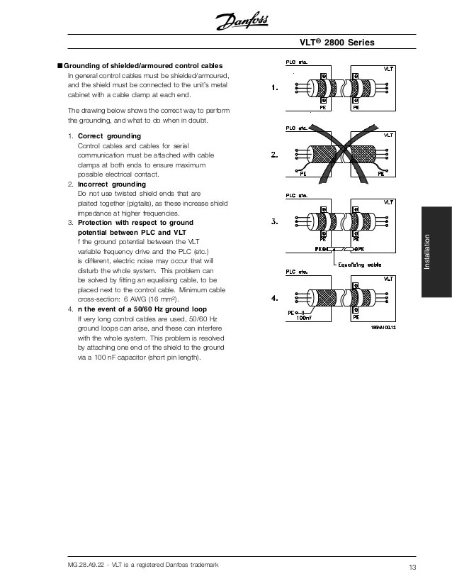 danfoss vlt 2800 wiring diagram 91 honda civic stereo manual variador series