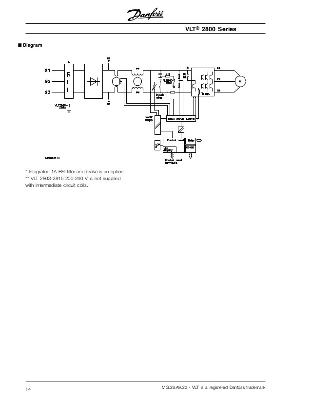 danfoss vlt 2800 wiring diagram double light switch manual variador