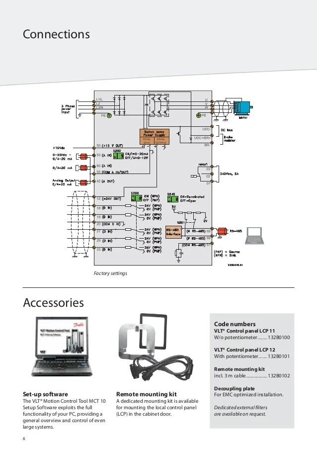danfoss vlt 5000 wiring diagram showing esophagus and windpipe five designenvy co somurich com rh vfd manual motor