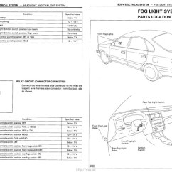 Car Led Light Wiring Diagram Leviton 3 Way Rotary Dimmer Http Vnx Su Electrical Diagrams Toyota Carina E Corona