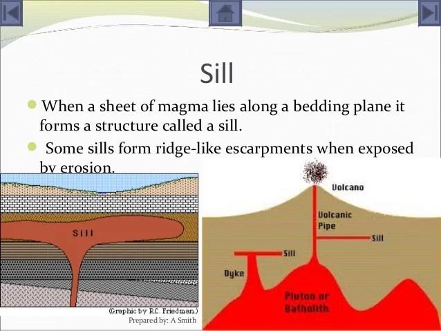volcano diagram pipe lutron caseta 3 way dimmer wiring sill diagrams igneous intrusion
