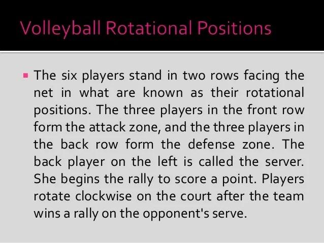 Volleyball Rotational Defense