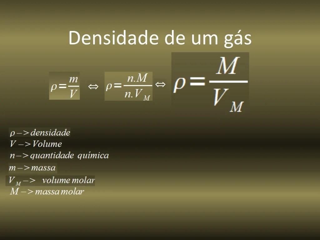 Volume Molar E Densidade De Um Gas