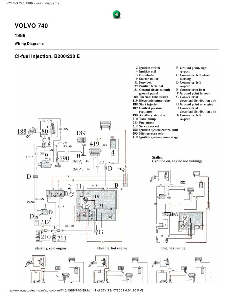 1989 volvo 740 radio wiring