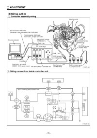 Manual e plano Zexel Covec F VRZ