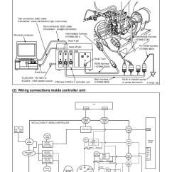 Mitsubishi Pajero Ecu Wiring Diagram Car Cigarette Lighter Adapter Manual E Plano Zexel Covec F Vrz
