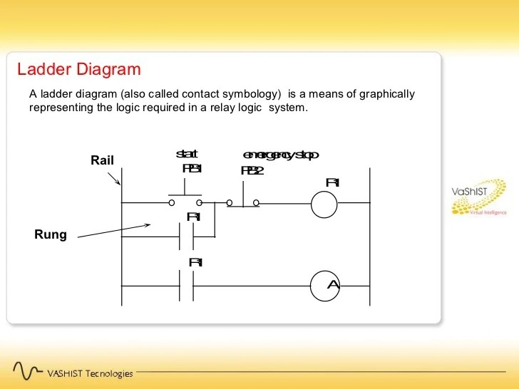 How To Read Plc Wiring Diagrams How To Read Electrical Control