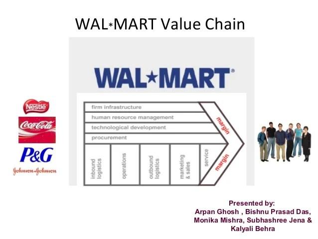 also walmart value chain analysis rh slideshare