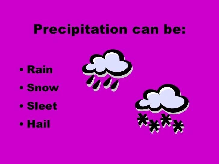 Precipitation can be: <ul><li>Rain </li></ul><ul><li>Snow </li></ul><ul><li>Sleet </li></ul><ul><li>Hail  </li></ul>