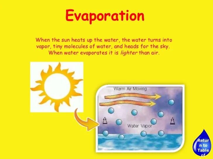 Resultado de imagen de the water cycle presentation