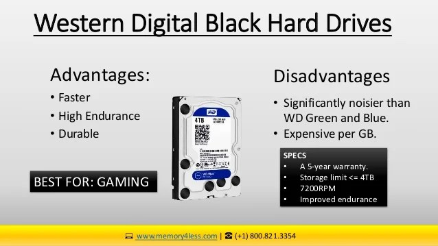 Western Digital Hard Drives What The Colors Say