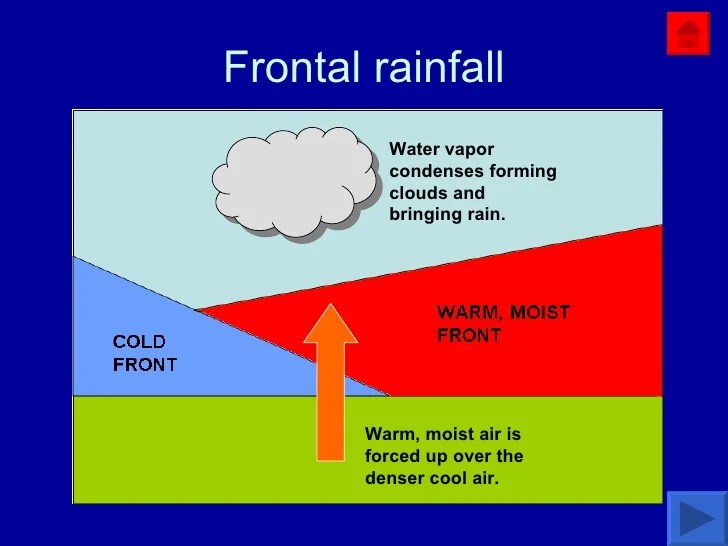 frontal rainfall diagram a wiring precipitation
