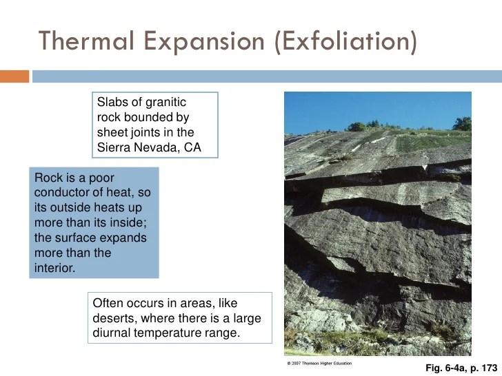 mechanical weathering diagram 80 series landcruiser wiring erosion and soil 14