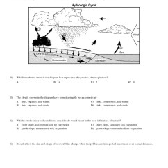 Water Cycle Diagram With Questions Control Wiring Diagrams Numbered Online Test Graph