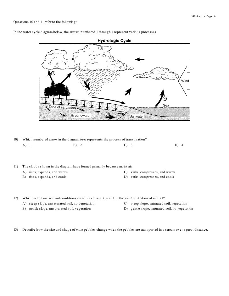 water cycle diagram with questions submersible pump control box wiring for 3 wire single phase numbered online test graph