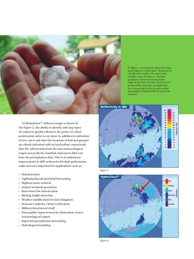 Weather Radar Brochure
