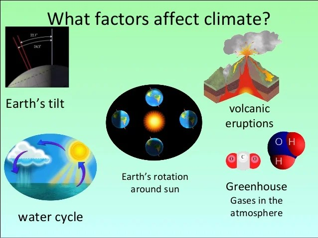 Image result for weather vs climate