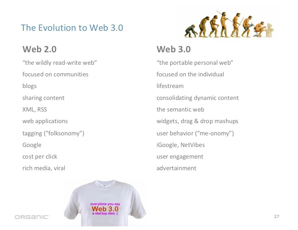 The Evolution to Web 3.0