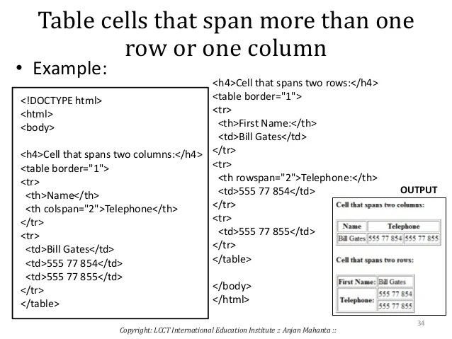 Table Colspan Example - Principlesofafreesociety