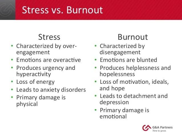 Breaking Burnout Understanding  Preventing Employee Burnout