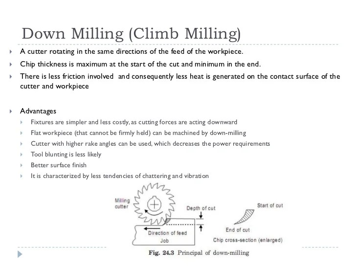 Up Milling And Down Milling Pdf