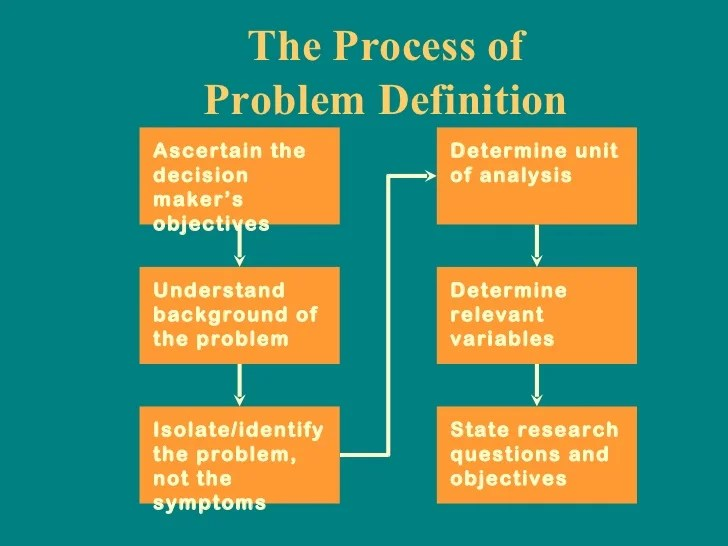 An Analysis Of The Main Problem In The Case Study College Paper