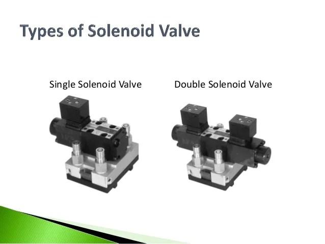 Solenoid Valve Schematic Symbol