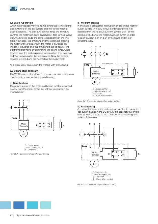 Weg Motors Wiring Diagram Efcaviation Com