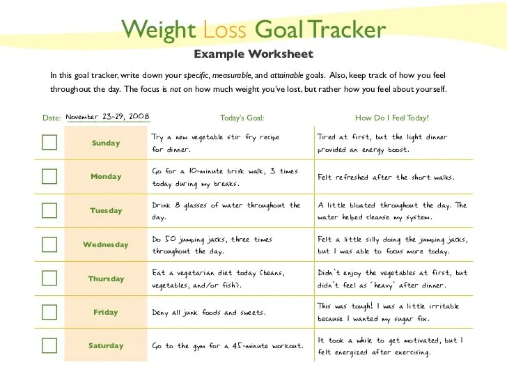 Smart weight loss goals examples for Weight loss goals template