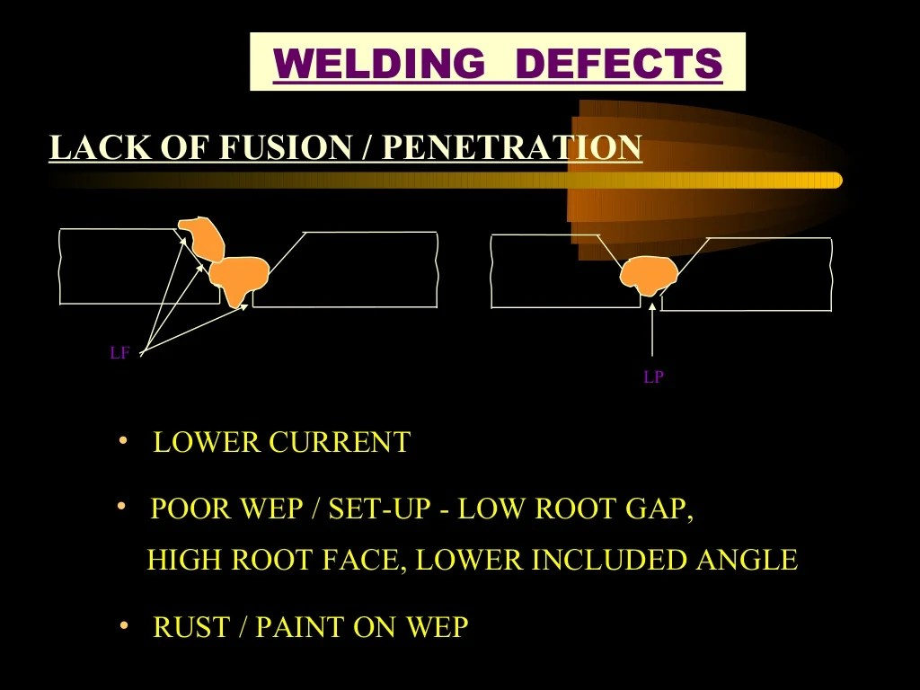 hight resolution of welding defect with diagram