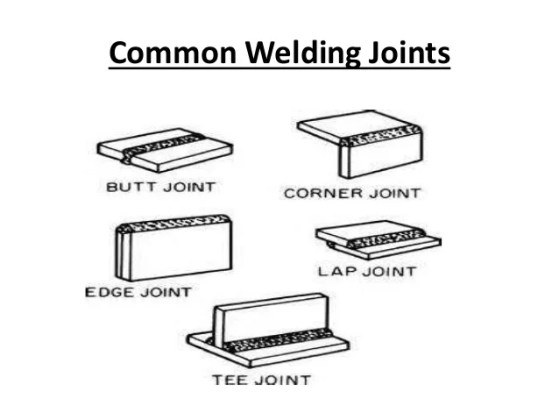 Image result for welding joints