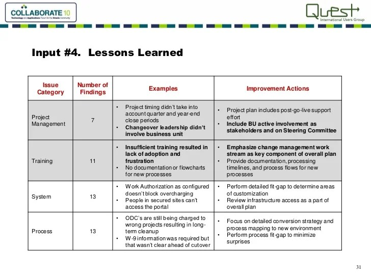 Case Study Examples On Change Management   Sample Customer Service