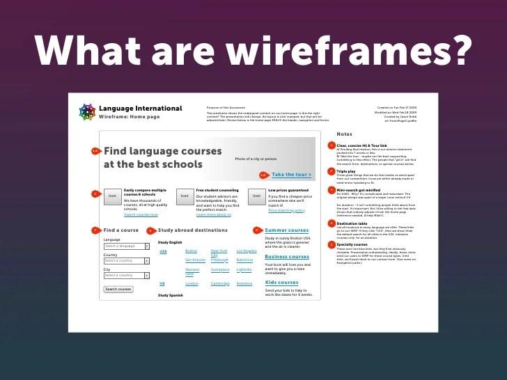powerpoint wireframe