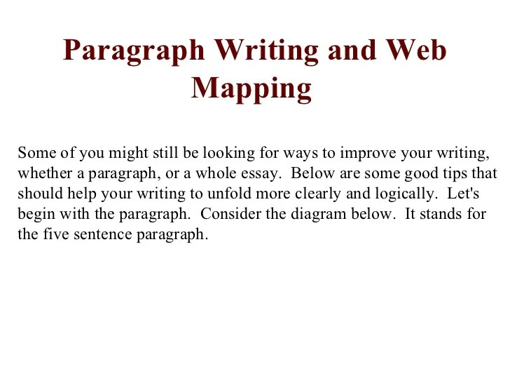 What Is A Pargraph And How Do I Write One