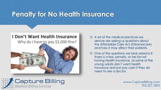 What is the Fee for Not Having Health Insurance Coverage?