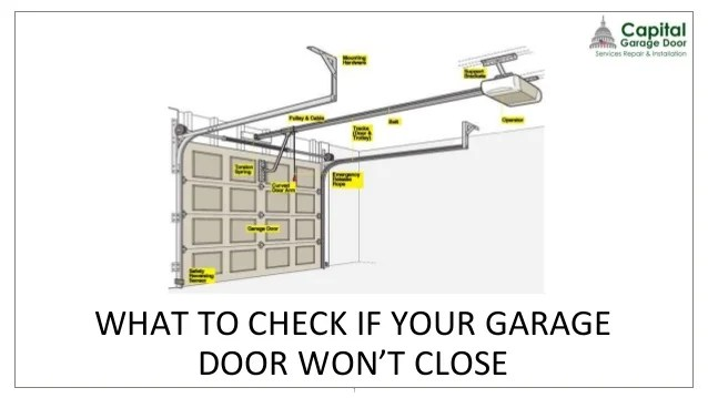 What To Do When Your Garage Door Wont Close