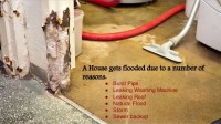 What to Do If Your Home is Flooded