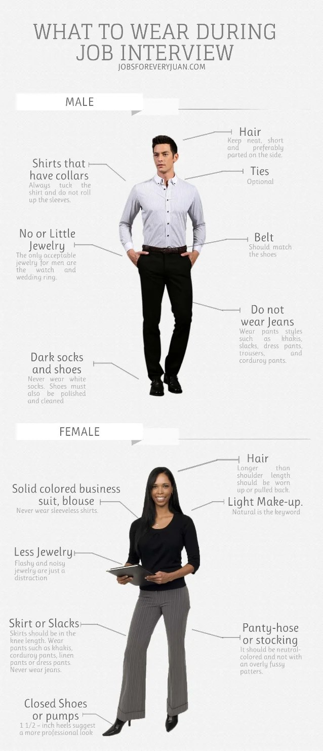 What To Wear During Job Interview Infographic