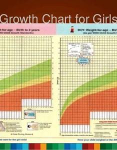 Who growth chart cb also girl ottodeemperor rh