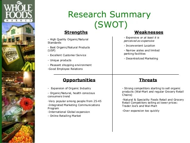 Whole Foods Market Brand Audit