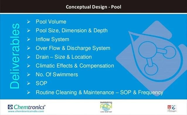 Pool Pump Suction Screen