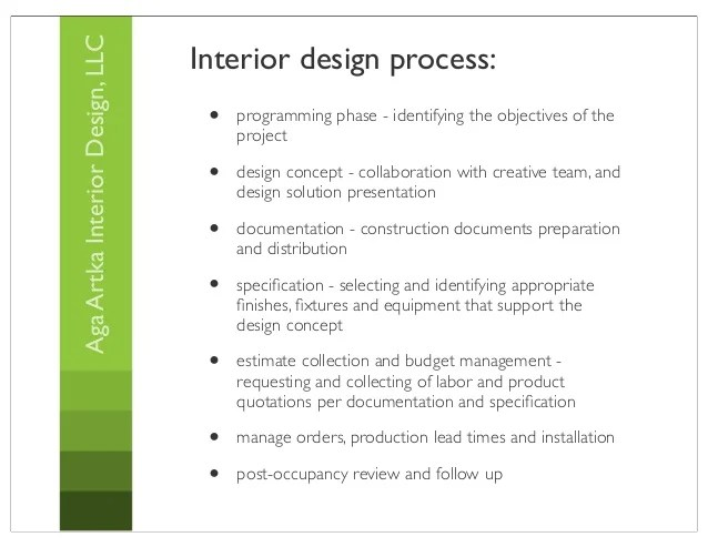 Programming questions for interior design for Interior design office programming questionnaire